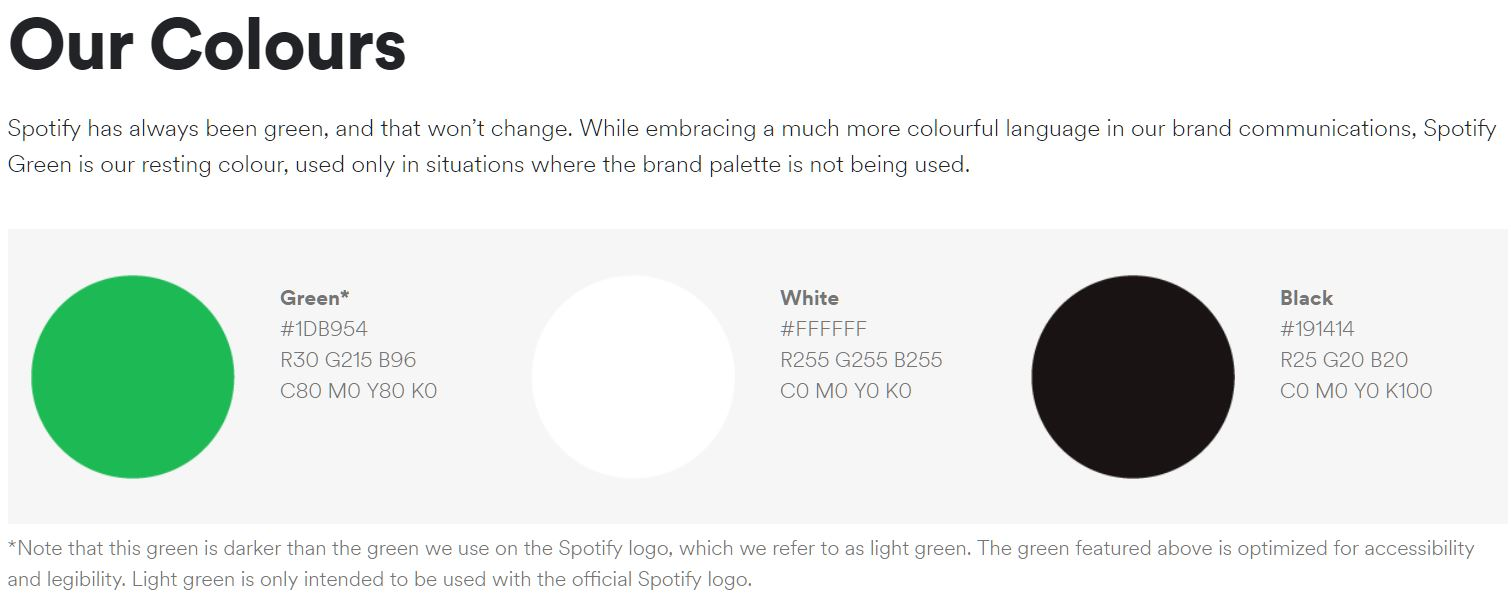 Spotify's colour style guide